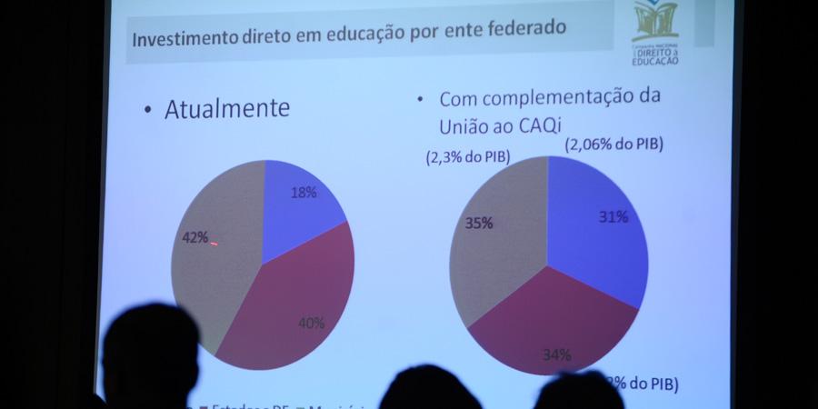 """2ª audiência do Ciclo de Audiências Públicas """"Financiamento da Educação Básica no Brasil"""", na Comissão de Educação, Cultura e Esporte (CE) do Senado"""